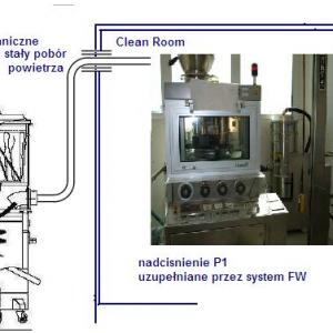 system odpylania w automacie formującym odczynniki farmaceutyczny